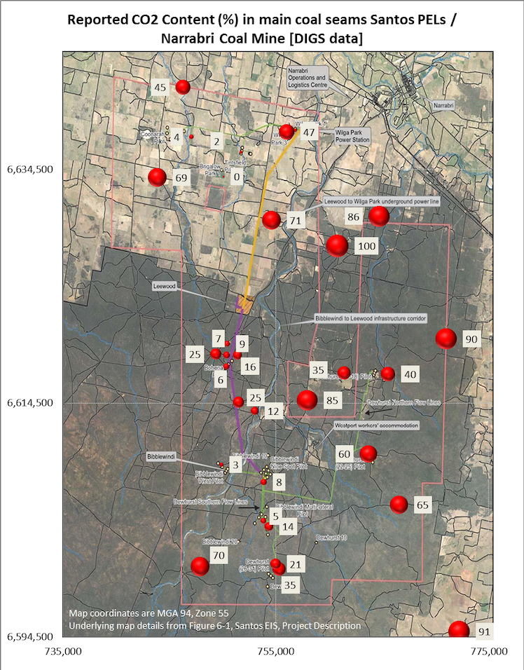 CO2 concentrations of Gas Wells Narrabri NWPA