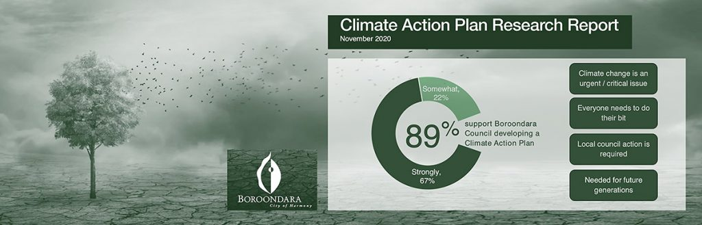 Climate action plan report climate research in Boroondara LGA