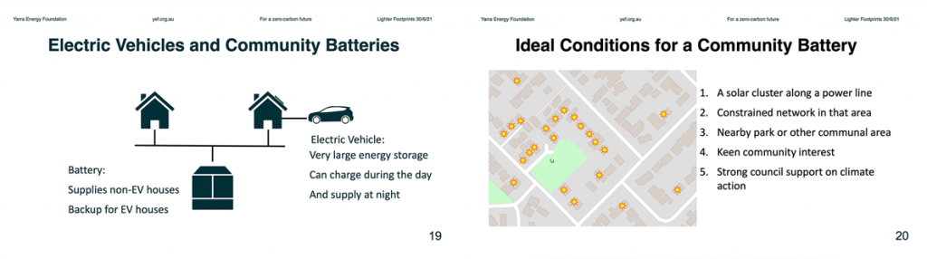 EVs and Ideal conditions for community batteries