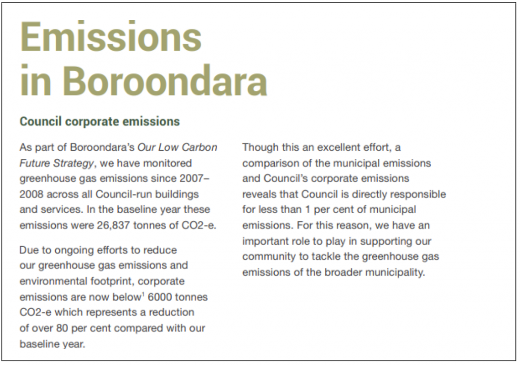 Emissions in Boroondara from Draft Climate Action Plan