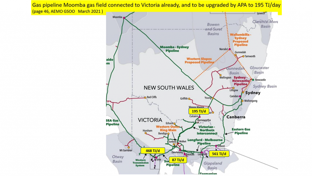 Gas pipeline Moomba gas field connected to Victoria already