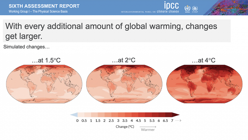 IPCC Sixth Assessment Report with every additional amount of global warming changes get larger