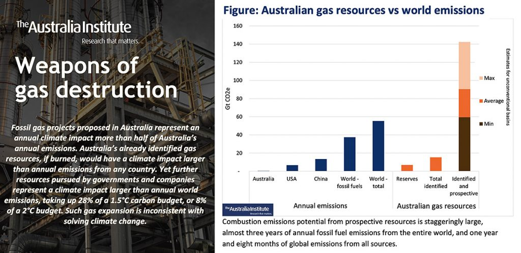 Weapons of gas destruction The Australia Institute